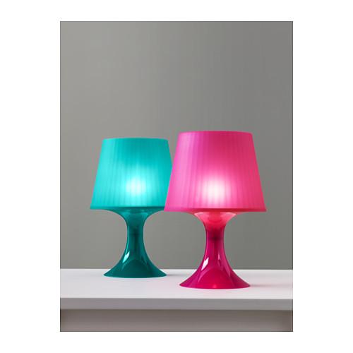 LAMPAN使用例